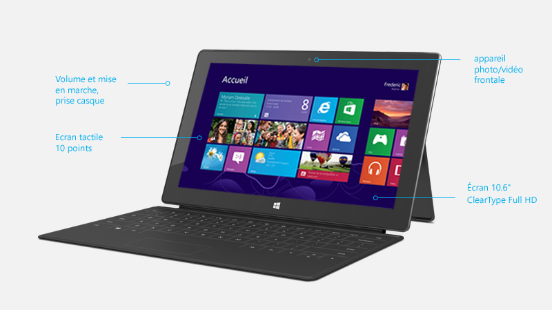 Microsoft Surface RT ou Surface Pro 2